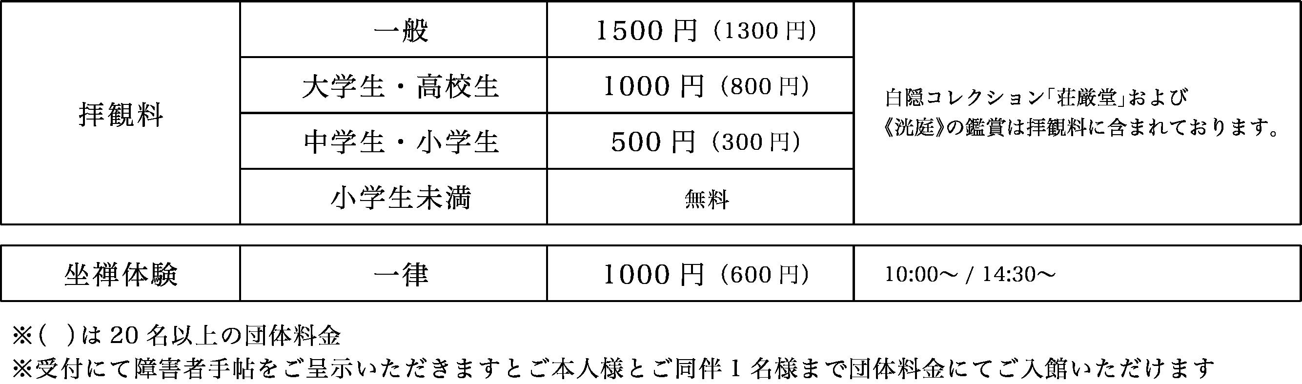 アセット 4300